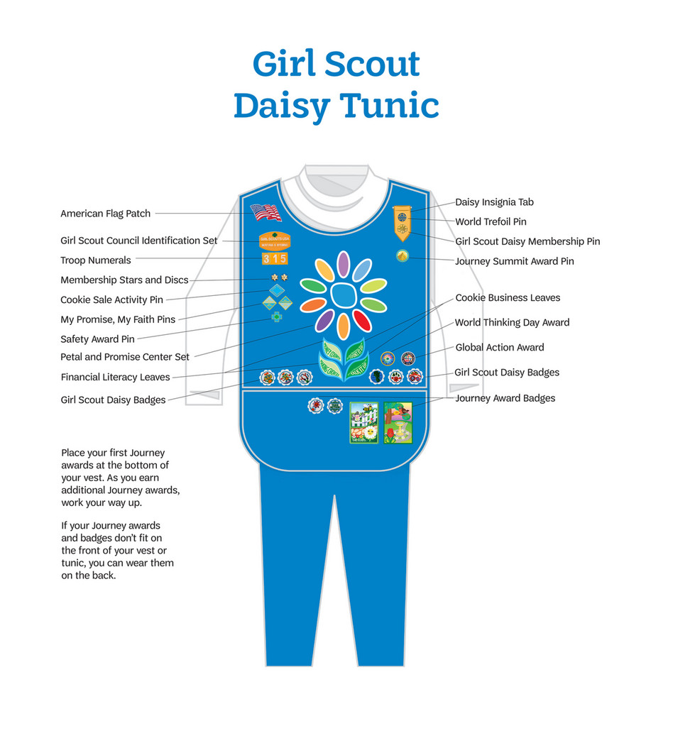 Diagram of daisy uniform web about wiring diagram girl scouts of the usa pins badge placement diagram booklet rh catalog girlscoutshop com daisy flower parts diagram daisy flower parts diagram izmirmasajfo
